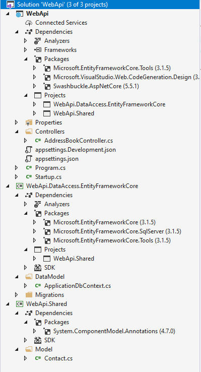 Entity Framework Core For Beginners In Asp.Net Core - Code First Approach Folder Structure